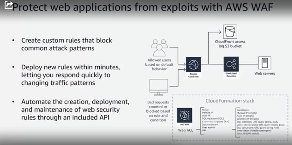 AWS-App-Sec-deployment