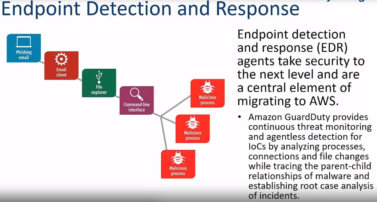 AWS-endpoint-EDR-killchain