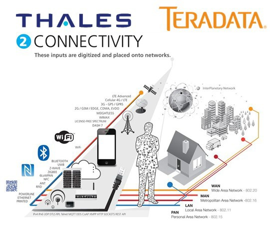 IOT_Security_Thales_Teradata_edited.jpg