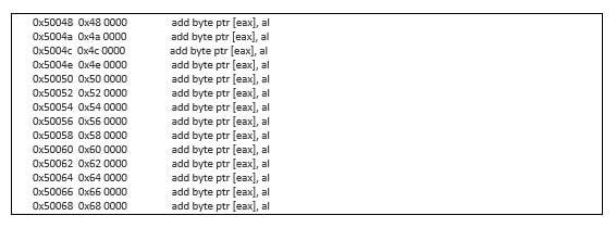 Part 7_Figure 3_Buffer_Overflow_Attempt