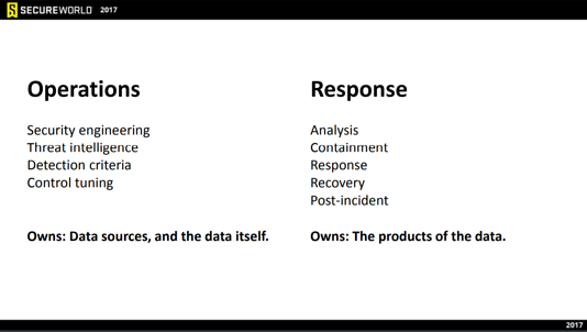incident-response-operations.png