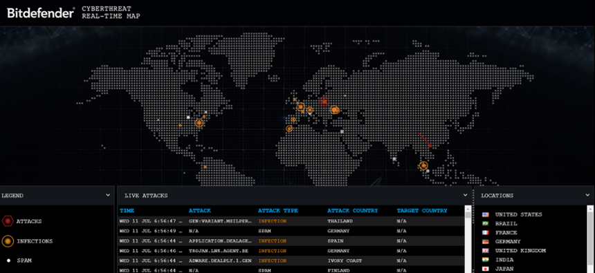 live-cyber-attack-map_Bitdefender