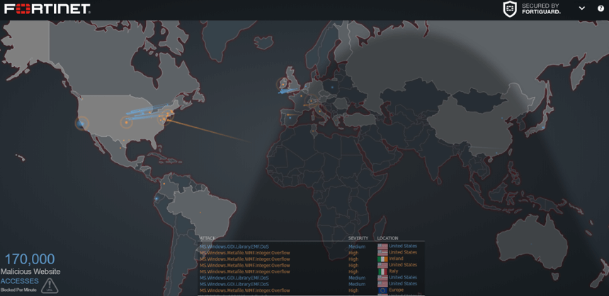 live-cyber-attack-map_Fortinet