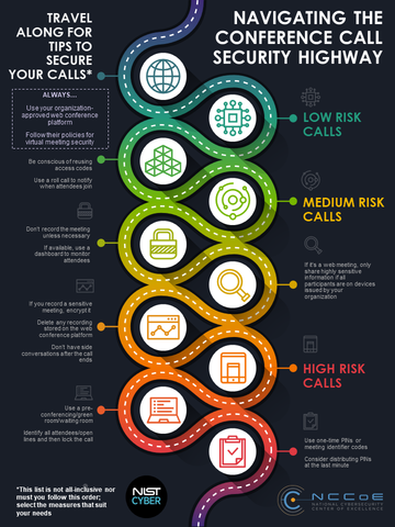 Conference Call Security Graphic