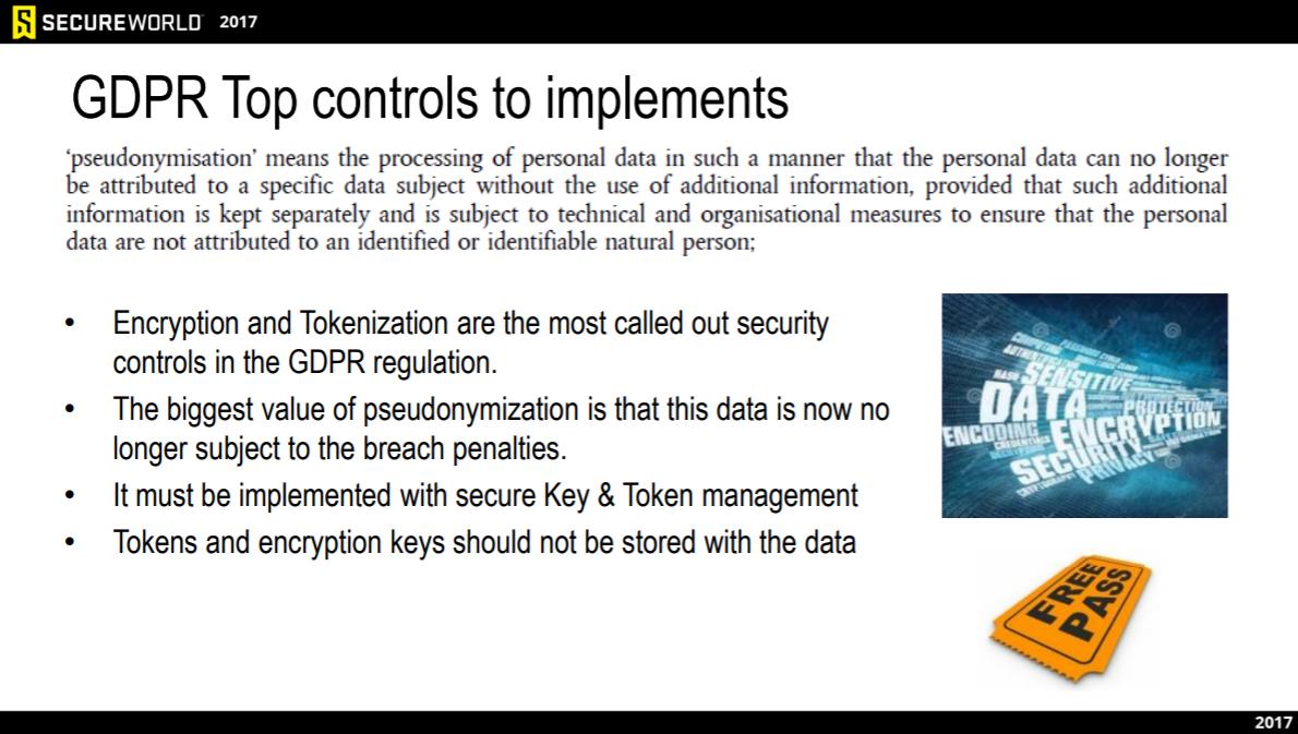 GDPR-top-controls