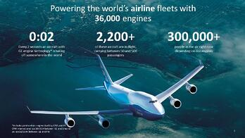 GE-aviation-facts