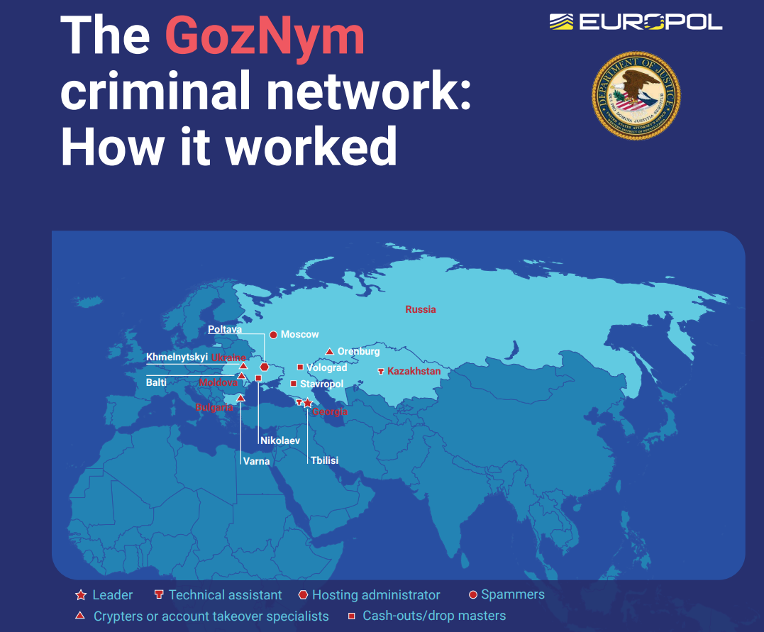 Goznym-crime-network-map-cool