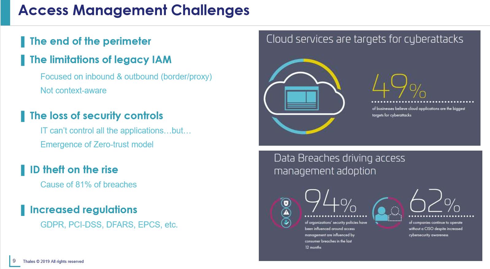 IAM-challenges-examples