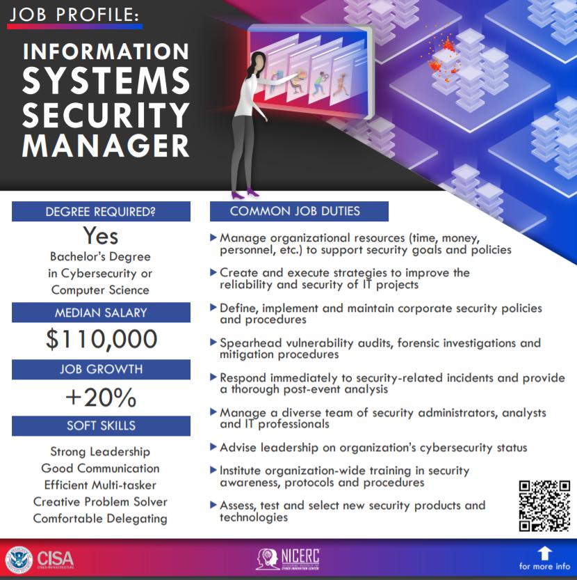 ISSM_Security