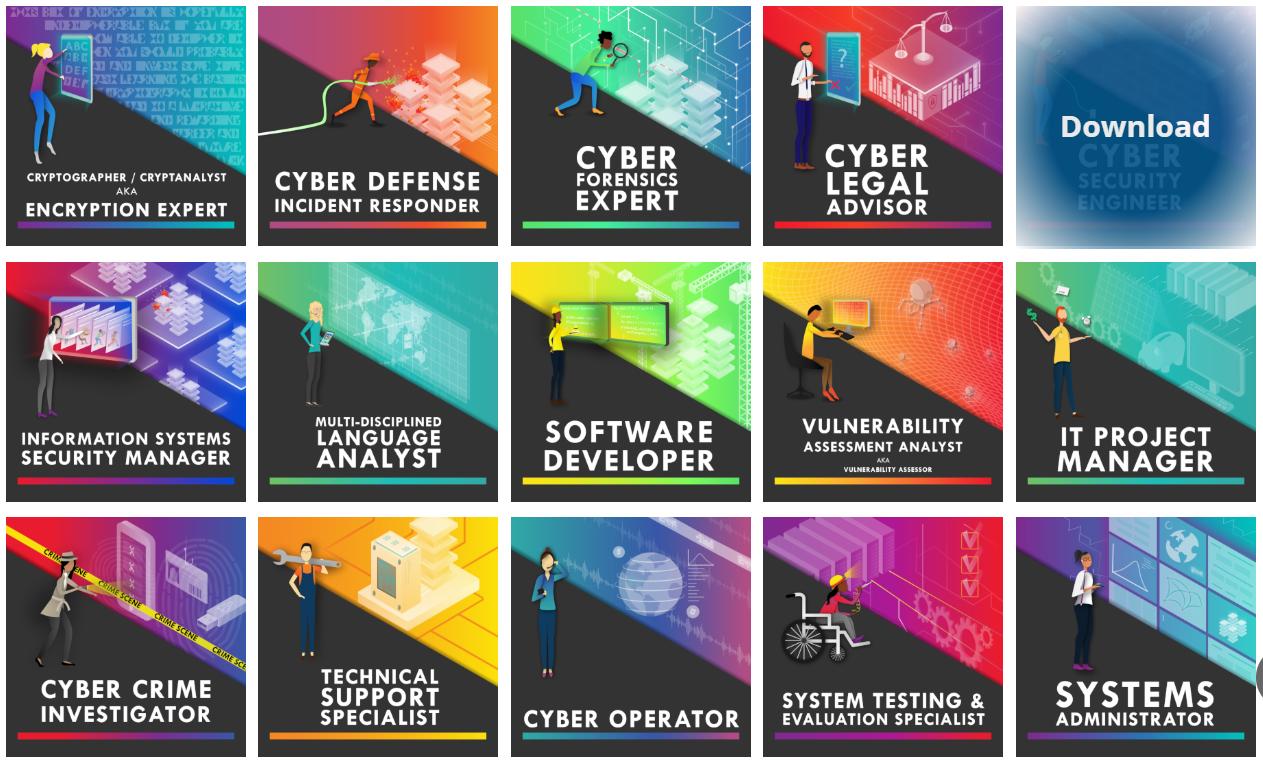 cybersecurity-careers-website
