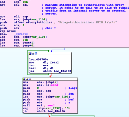 electricfish-malware-sample