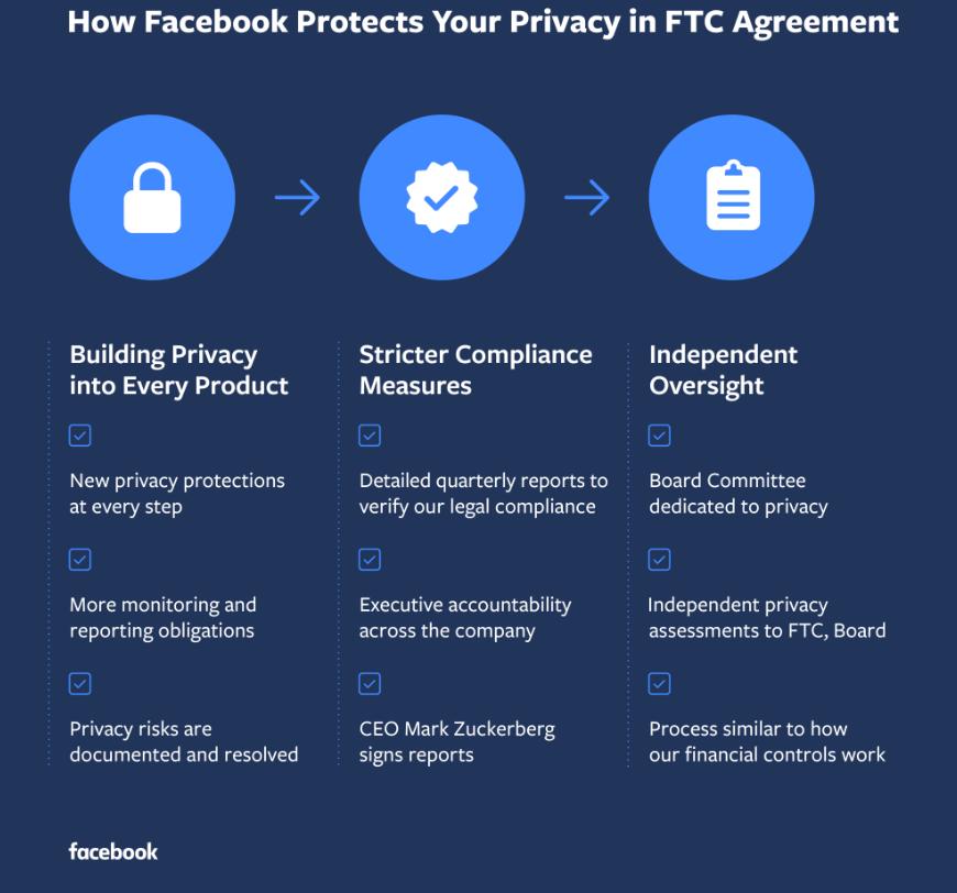 facebook-ftc-settlement