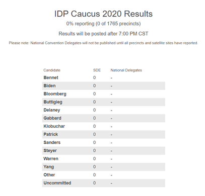 iowa_caucus_no_results