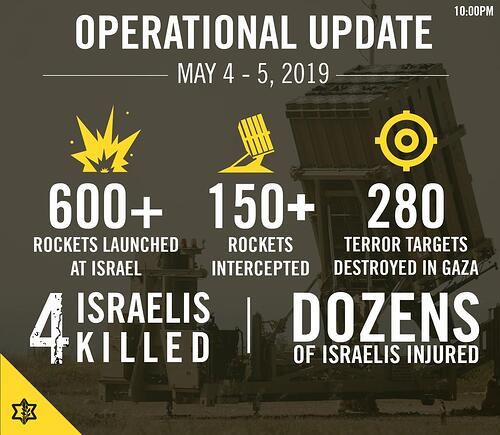 israel-idf-physical-attack