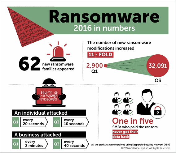 ransomware-2016-2122-351038.png