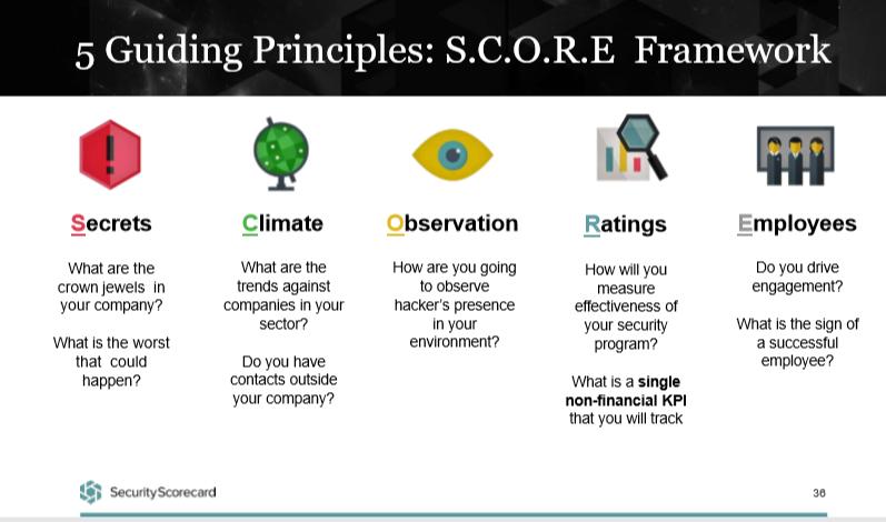 reporting-to-board-framework