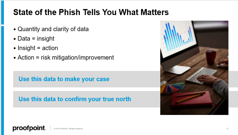 state-of-phish-2020-why-data-matters
